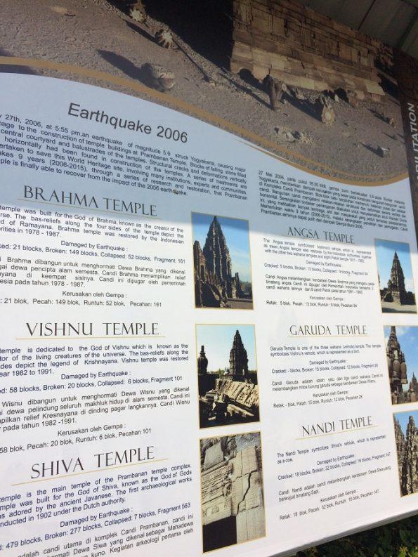 All temples in Candi Prambanan